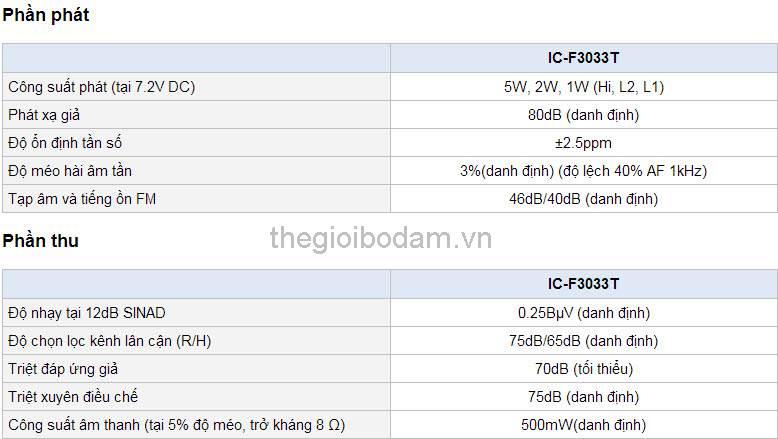 Thông số kỹ thuật bộ thu/ phát máy bộ đàm ICOM IC-F3033T chính hãng