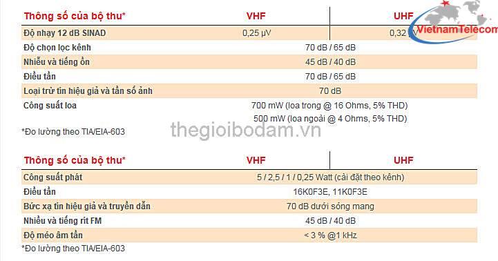 Thông số bộ thu/ phát máy bộ đàm Vertex Standard VX454, Giá mua bán máy bộ đàm Vertex Standard VX 454 chính hãng tại Hà Nội HN sài gòn tphcm thành phố hồ chí minh; gia mua ban may bo dam Vertex Standard VX 454 chinh hang tai ha noi HN tphcm thanh pho ho chi minh; Nơi mua bán máy bộ đàm Vertex Standard VX 454 chính hãng tại Hà Nội HN sài gòn tphcm thành phố hồ chí minh; noi mua ban may bo dam Vertex Standard VX 454 chinh hang tai ha noi HN tphcm thanh pho ho chi minh; Địa chỉ mua bán uy tín máy bộ đàm Vertex Standard VX 454 chính hãng tại Hà Nội HN sài gòn tphcm thành phố hồ chí minh; dia chi mua ban uy tin may bo dam Vertex Standard VX 454 chinh hang tai ha noi HN tphcm thanh pho ho chi minh; Giá bán máy bộ đàm chính hãng tại Hà Nội HN sài gòn tphcm thành phố hồ chí minh; gia ban may bo dam chinh hang tai ha noi HN tphcm thanh pho ho chi minh; Nơi mua bán máy bộ đàm chính hãng tại Hà Nội HN sài gòn tphcm thành phố hồ chí minh; noi mua ban may bo dam chinh hang tai ha noi HN tphcm thanh pho ho chi minh; Địa chỉ mua bán uy tín máy bộ đàm chính hãng tại Hà Nội HN sài gòn tphcm thành phố hồ chí minh; dia chi mua ban uy tin may bo dam chinh hang tai ha noi HN tphcm thanh pho ho chi minh;