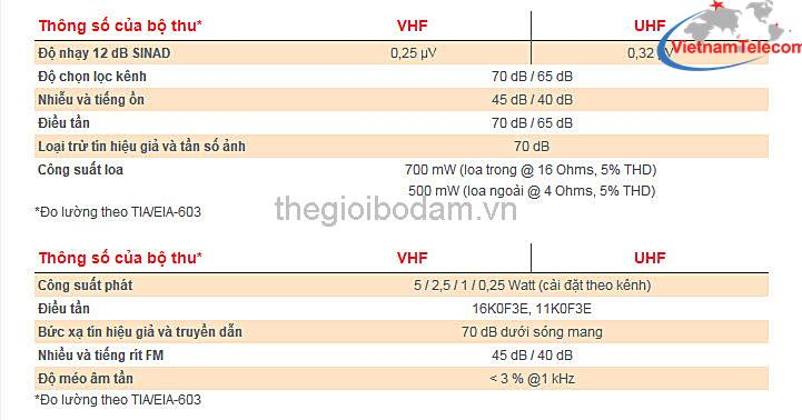 Thông số bộ thu/ phát máy bộ đàm Vertex Standard VX450, Giá mua bán máy bộ đàm Vertex Standard VX-451 chính hãng tại Hà Nội HN sài gòn tphcm thành phố hồ chí minh; gia mua ban may bo dam Vertex Standard VX-451 chinh hang tai ha noi HN tphcm thanh pho ho chi minh; Nơi mua bán máy bộ đàm Vertex Standard VX-451 chính hãng tại Hà Nội HN sài gòn tphcm thành phố hồ chí minh; noi mua ban may bo dam Vertex Standard VX-451 chinh hang tai ha noi HN tphcm thanh pho ho chi minh; Địa chỉ mua bán uy tín máy bộ đàm Vertex Standard VX-451 chính hãng tại Hà Nội HN sài gòn tphcm thành phố hồ chí minh; dia chi mua ban uy tin may bo dam Vertex Standard VX-451 chinh hang tai ha noi HN tphcm thanh pho ho chi minh; Giá bán máy bộ đàm chính hãng tại Hà Nội HN sài gòn tphcm thành phố hồ chí minh; gia ban may bo dam chinh hang tai ha noi HN tphcm thanh pho ho chi minh; Nơi mua bán máy bộ đàm chính hãng tại Hà Nội HN sài gòn tphcm thành phố hồ chí minh; noi mua ban may bo dam chinh hang tai ha noi HN tphcm thanh pho ho chi minh; Địa chỉ mua bán uy tín máy bộ đàm chính hãng tại Hà Nội HN sài gòn tphcm thành phố hồ chí minh; dia chi mua ban uy tin may bo dam chinh hang tai ha noi HN tphcm thanh pho ho chi minh;