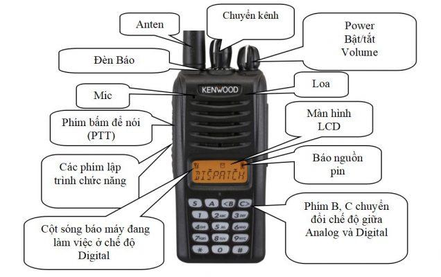 Các phím chức năng của bộ đàm kỹ thuật số Kenwood NX-306