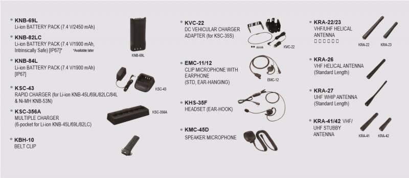 Bộ phụ kiện dùng cho máy bộ đàm kỹ thuật số Kenwood NX-1200/ NX-1300
